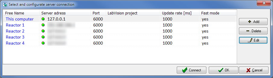 LabVision® - Update Service | HiTec Zang GmbH